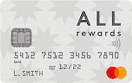 Ann Taylor Credit Card Avatar