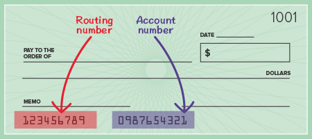 Check Routing Number What It Is How To Find It