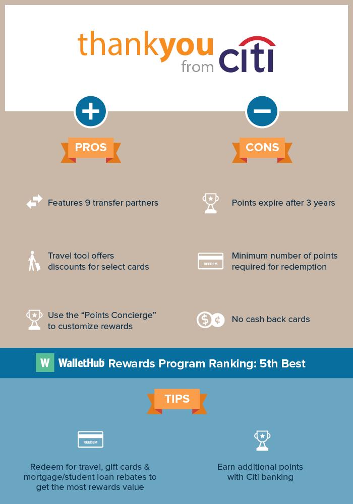 Citi ThankYou Rewards Review: Tips, Transfer Partners & More