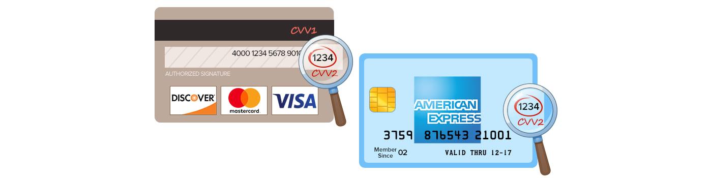 Kreditkarte Cvv2